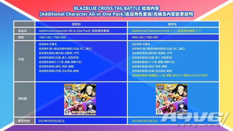 《BLAZBLUE CROSS TAG BATTLE》5/21大規模更新推新角 9